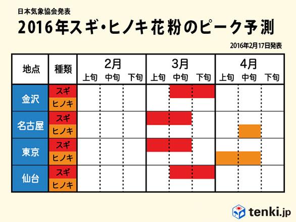 chart_large_3_20160217